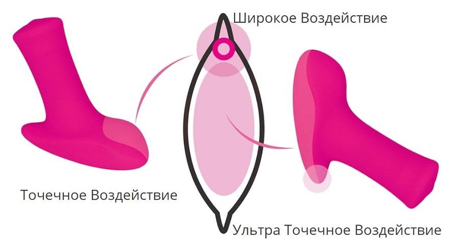 Lovense Ambi купить в Беларуси